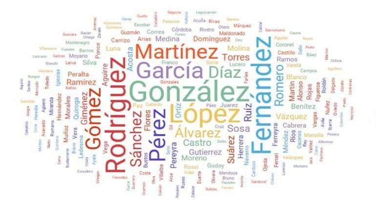 Elaboraron un ránking con los apellidos más comunes de Argentina