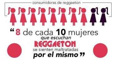 Impactante campaña contra el reggaetón en Colombia