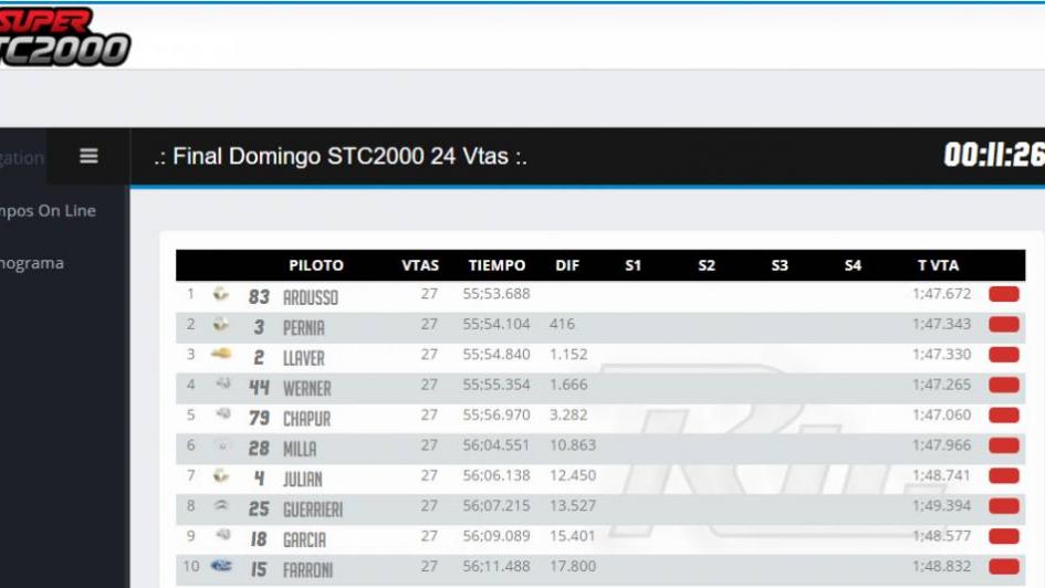Súper TC 2000: podio de
