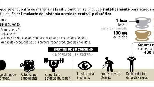 El consumo moderado de café tiene efectos positivos para la salud