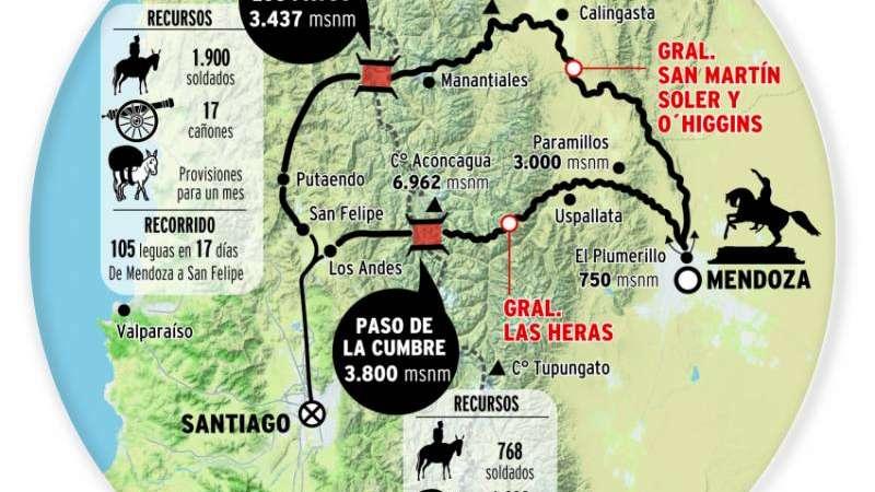 Los caminos del ejército: Uspallata y Los Patos