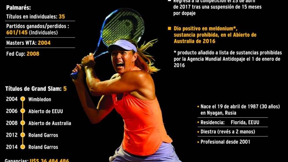 Sharapova recibió un apoyo clave