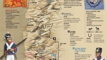 San Martín y el Ejército de los Andes