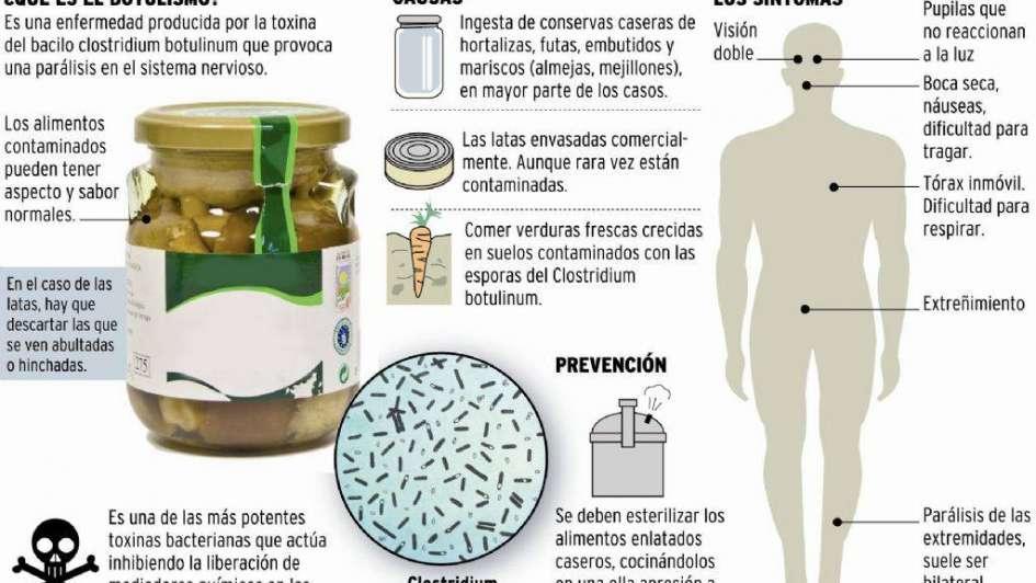 Muerte por botulismo: allanaron la carnicería que vendió el paté casero
