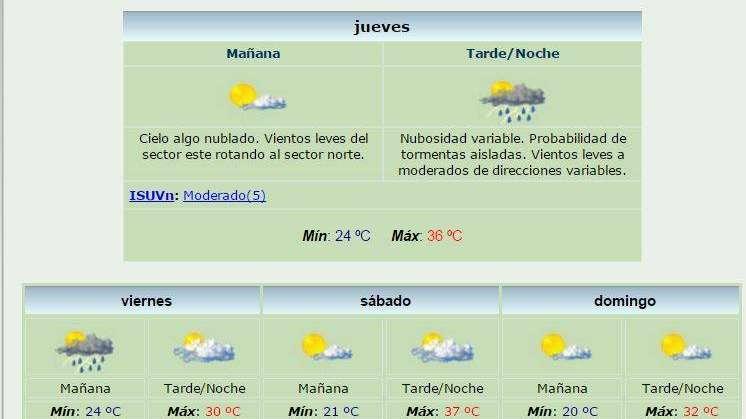 Infernal: varias localidades de Mendoza superaron los 41 grados