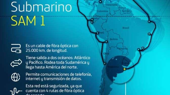 Así funcionan los cables submarinos que conectan a los argentinos a internet