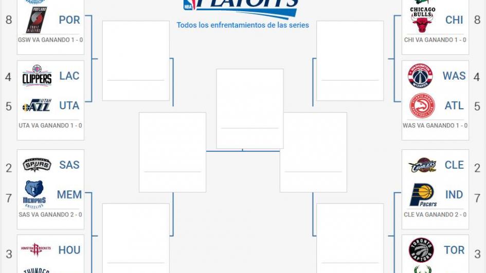 La NBA al día: todo lo que se debe saber sobre los playoffs