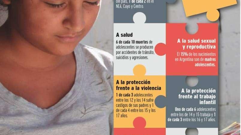 Unicef asegura que hay una baja participación social de los adolescentes