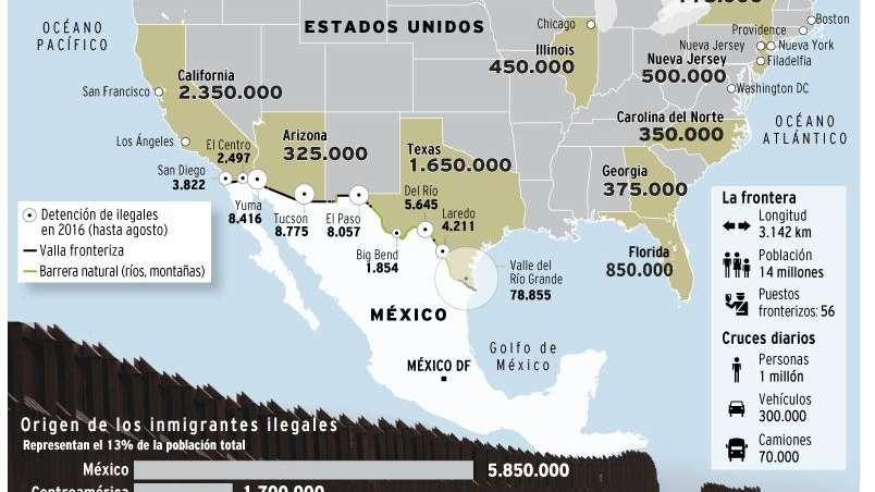 """Trump hará su muro  y """"México lo pagará"""""""