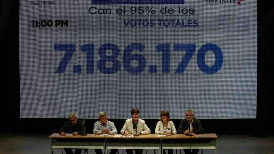 Más de 7 millones de venezolanos rechazaron la Constituyente de Maduro