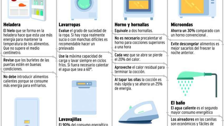 Calefaccion electrica mas economica cool eficiencia y beneficios de la calefaccin por - Calefaccion electrica mas economica ...