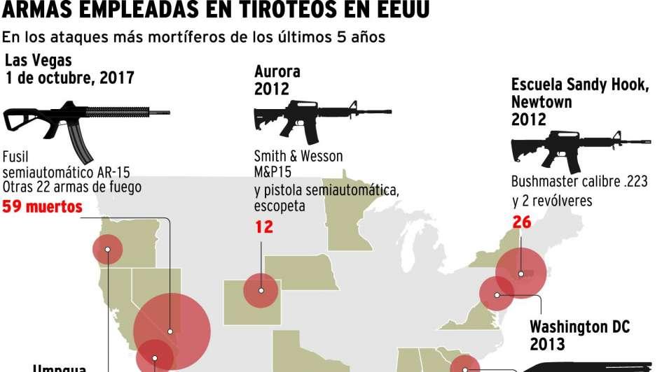 El tiroteo de Las Vegas puede cambiar las tácticas policiales en EEUU