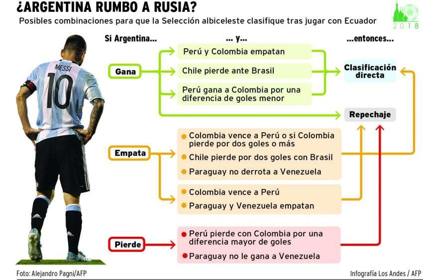 Conoce a los futbolistas que jugarán contra Perú — Nueva Zelanda