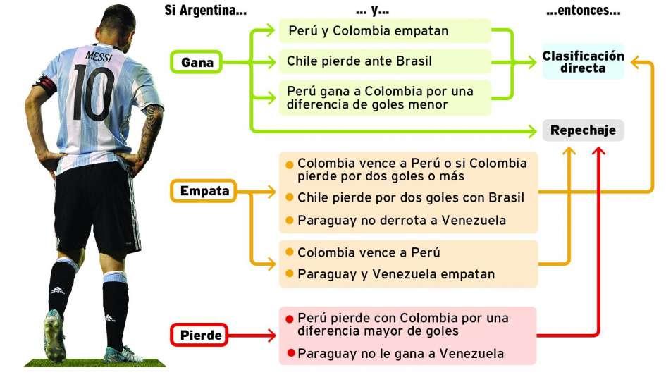 Selección Peruana: Nueva Zelanda ya anuncia el duelo contra la bicolor