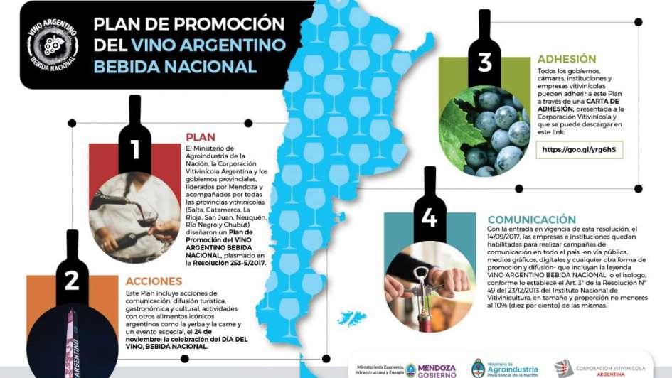 Coviar, la provincia y la Nación lanzan un plan de promoción para el vino argentino
