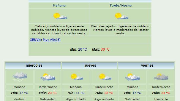 Este martes será el día más caluroso de la semana