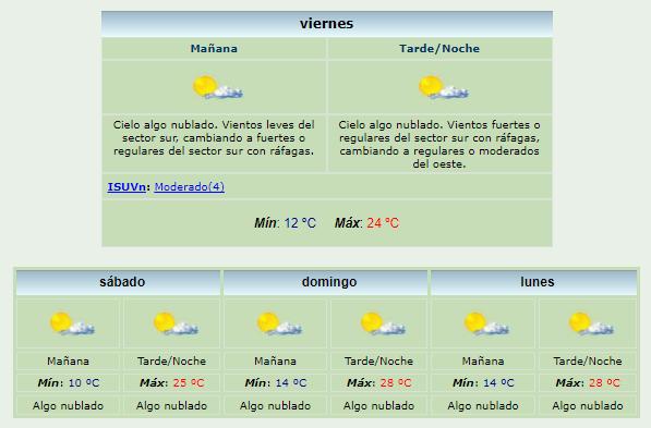 El Servicio Meteorológico emitió una alerta para Mendoza