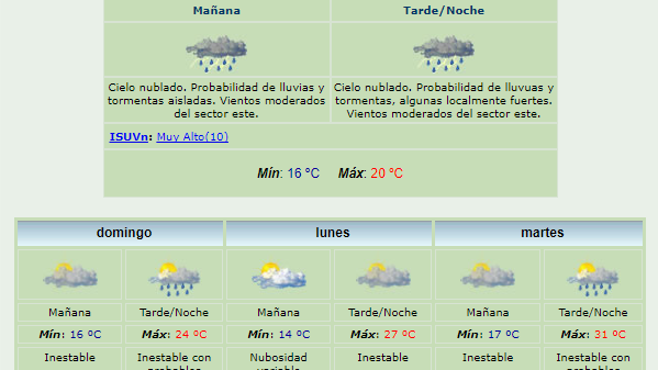 El domingo comenzó con lluvias y seguirá inestable todo el día