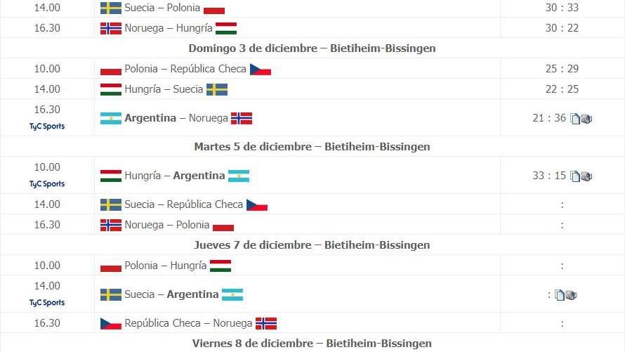Handball | La Garra perdió 36 a 21 frente al campeón mundial