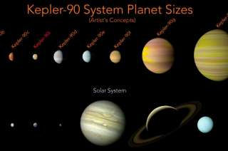 Así, la NASA compara los planetas del sistema solar y los que orbitan la estrella Kepler-90 / AP.