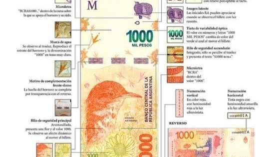 Que no te engañen: cómo detectar billetes de $1.000 falsos