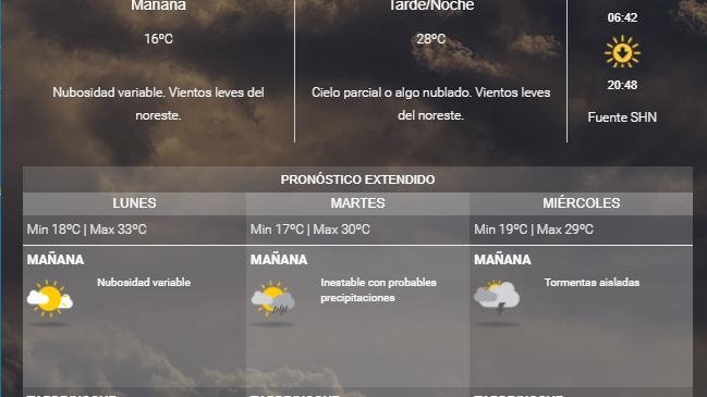 Así estará el tiempo hoy en Mendoza