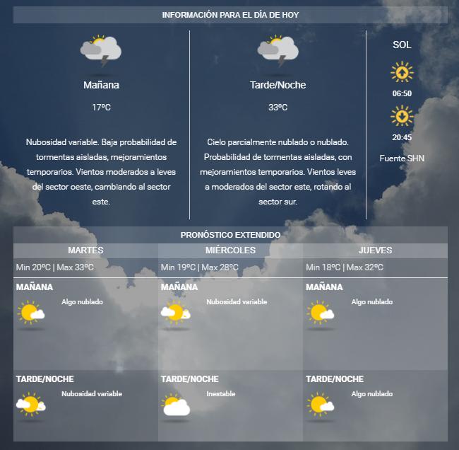 Inestable para hoy y el fin de semana — Lluvias y lloviznas