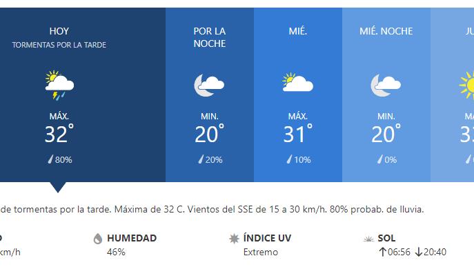 El tiempo: un miércoles pasado por agua en Mendoza