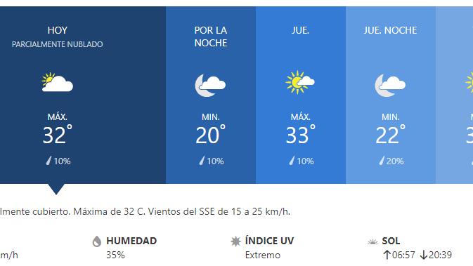 Pronóstico: miércoles con tiempo inestable y caluroso en Mendoza