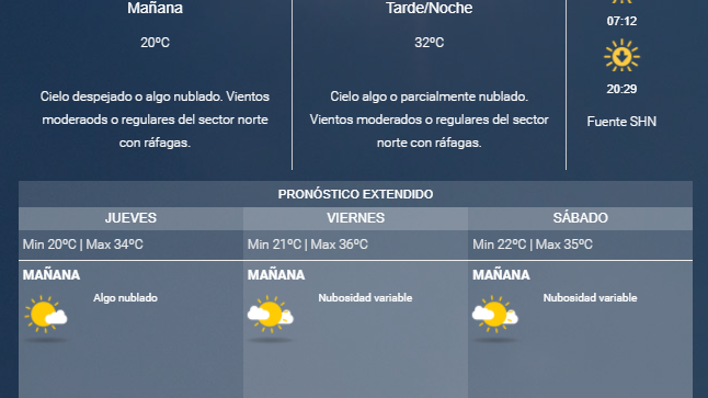 Tiempo: vuelven los días calurosos en Mendoza