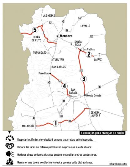 Los cinco tramos más peligrosos  de las rutas mendocinas