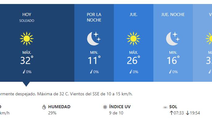Cómo sigue el tiempo en Mendoza — Pronóstico