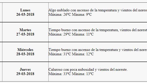 Martes con clima otoñal y máxima de 22 grados