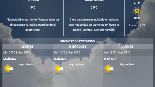Luego de un lunes fresco, la temperatura va en ascenso — Clima Mendoza