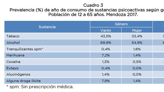 InfoDatos - Aumentó 150% el consumo de marihuana en los últimos 7 años