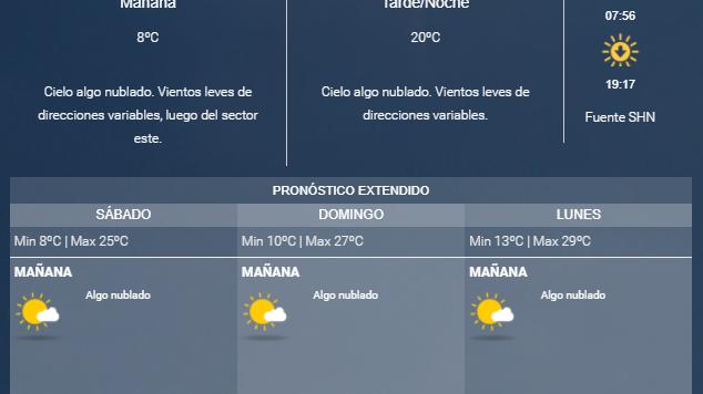 Se acerca un fin de semana con temperaturas agradables en Bariloche