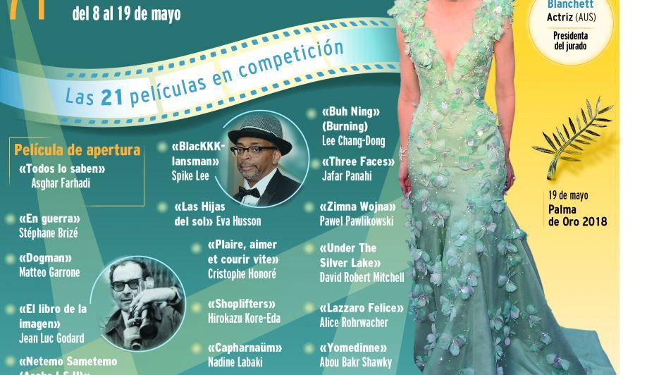 Cannes 2018 | La 71° edición del Festival arrancó con acento hispano