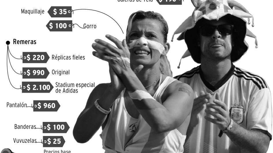 Fiebre mundialista: equiparse para alentar a la Selección cuesta desde 500 pesos