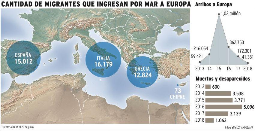 El barco de Lifeline, con 230 migrantes, podría atracar próximamente en Malta