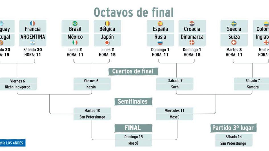 Confirmaron el arbitraje de Argentina - Francia y hay un chileno