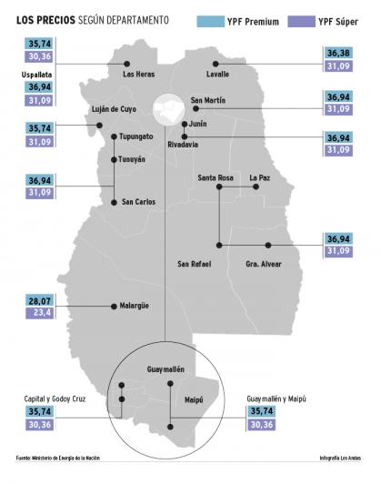 En Mendoza hay hasta ocho pesos de diferencia en el precio de las naftas