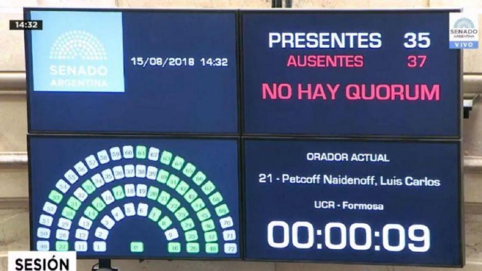 No hubo quórum en el Senado y se cayó la sesión que debatía los allanamientos a Cristina