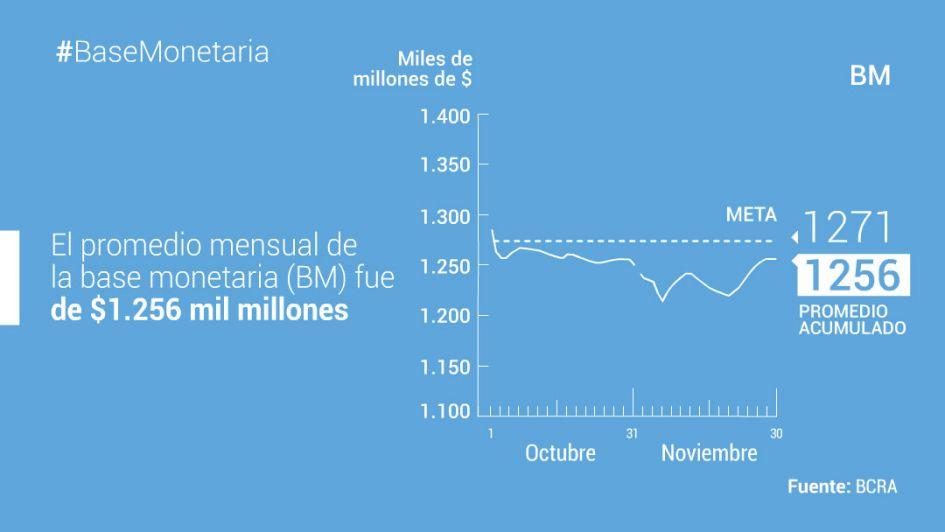 Dólar hoy: cerró en alza a $38,40 en el Banco Nación