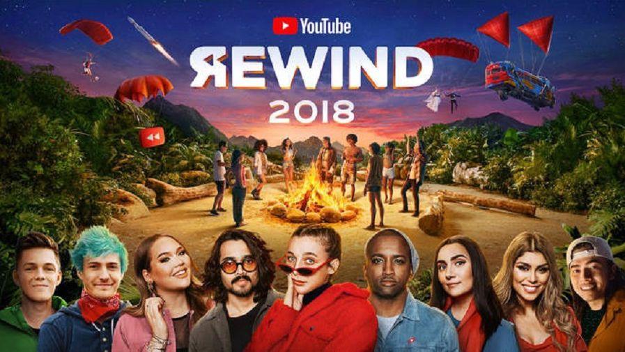 ¿Qué miramos en YouTube? Uno por uno los videos más vistos por los argentinos en 2018