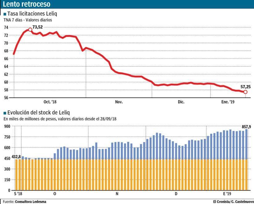 País: El dólar subió 10 centavos y cerró a $38,73