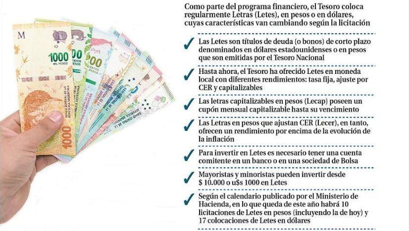 Tras la suba de tasas, gana atractivo nueva subasta de letras en pesos