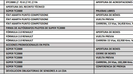 El cronograma de actividad del Súper TC2000 en San Juan