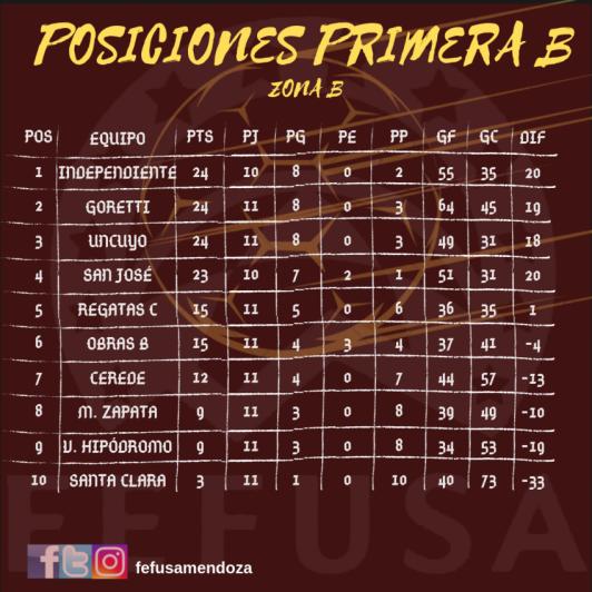 Futsal: la categoría en la que no hay empates